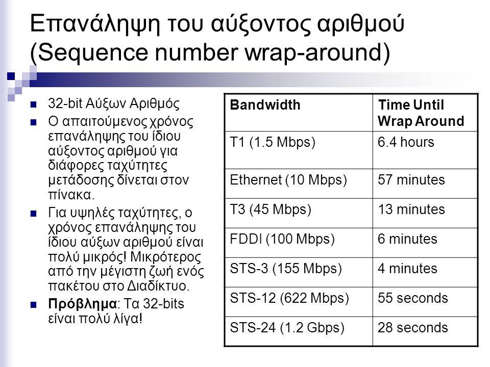 Επανάληψη του αύξοντος αριθμού (Sequence number wrap-around) 32-bit Αύξων Αριθμός Ο απαιτούμενος χρόνος επανάληψης του ίδιου αύξοντος αριθμού για διάφορες ταχύτητες μετάδοσης δίνεται στον πίνακα.