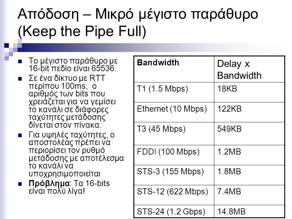 Απόδοση – Μικρό μέγιστο παράθυρο (Keep the Pipe Full) Το μέγιστο παράθυρο με 16-bit πεδίο είναι 65536.