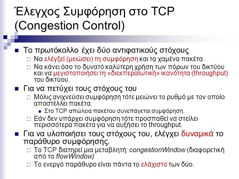 Έλεγχος Συμφόρηση στο TCP (Congestion Control) Το πρωτόκολλο έχει δύο αντιφατικούς στόχους  Να ελέγξεί (μειώσει) τη συμφόρηση και τα χαμένα πακέτα.