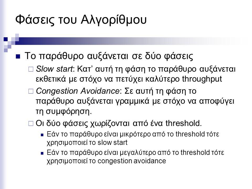 Φάσεις του Αλγορίθμου Το παράθυρο αυξάνεται σε δύο φάσεις  Slow start: Κατ' αυτή τη φάση το παράθυρο αυξάνεται εκθετικά με στόχο να πετύχει καλύτερο throughput  Congestion Avoidance: Σε αυτή τη φάση το παράθυρο αυξάνεται γραμμικά με στόχο να αποφύγει τη συμφόρηση.