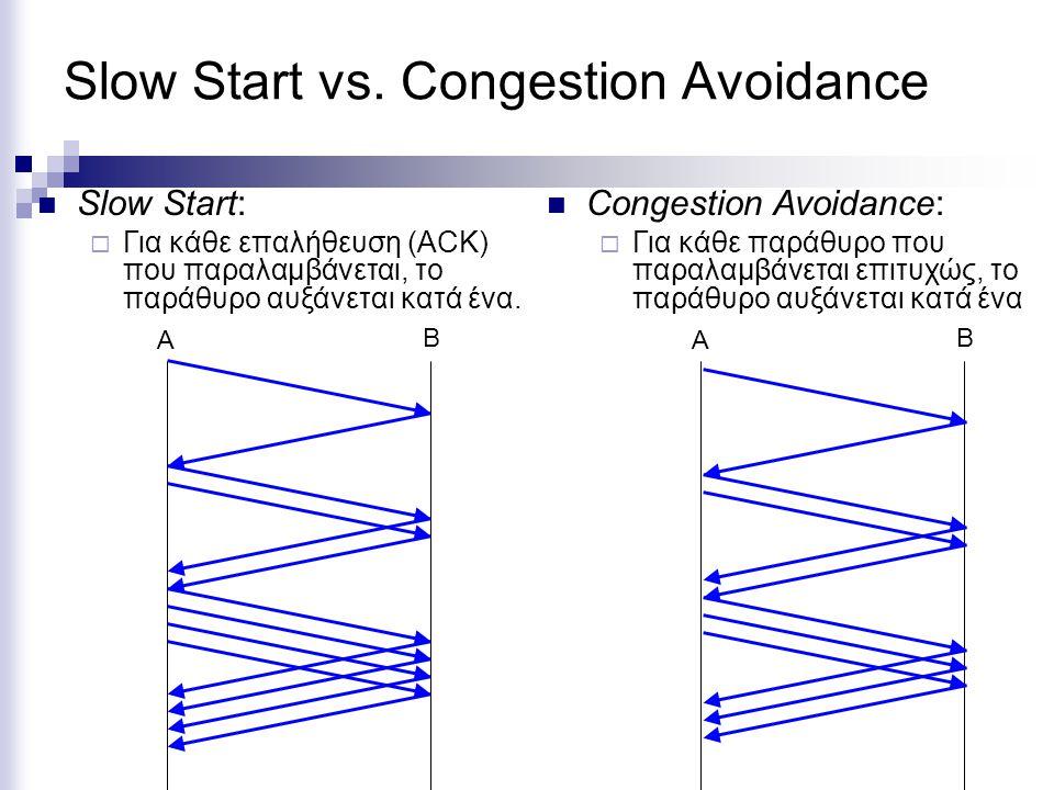 Slow Start vs.