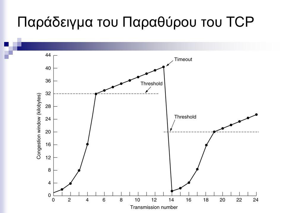 Παράδειγμα του Παραθύρου του TCP
