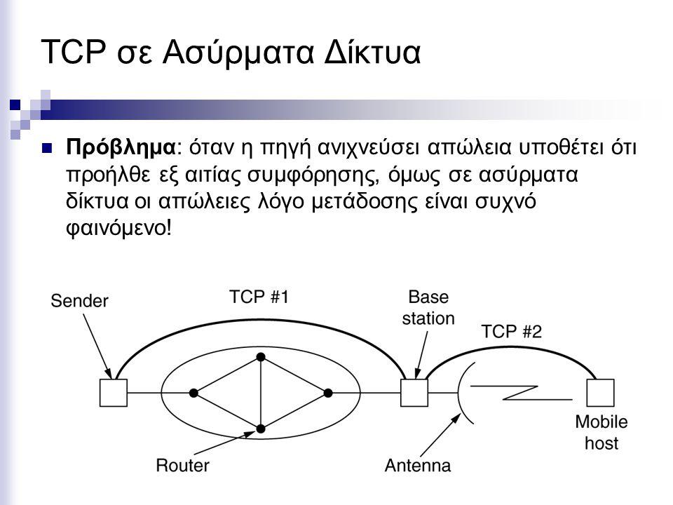TCP σε Ασύρματα Δίκτυα Πρόβλημα: όταν η πηγή ανιχνεύσει απώλεια υποθέτει ότι προήλθε εξ αιτίας συμφόρησης, όμως σε ασύρματα δίκτυα οι απώλειες λόγο μετάδοσης είναι συχνό φαινόμενο!