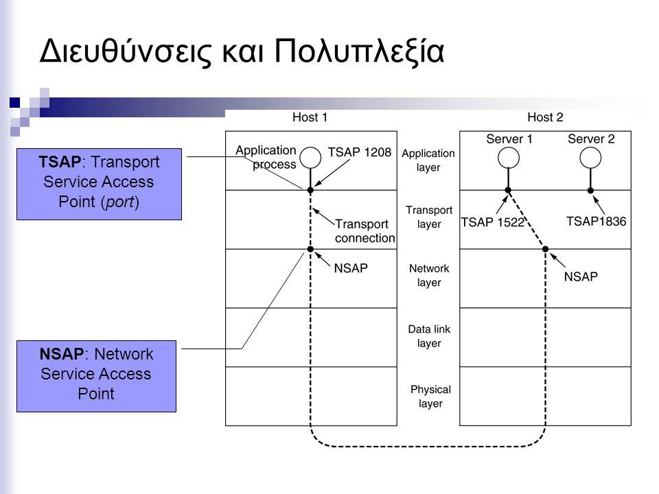 Διευθύνσεις και Πολυπλεξία NSAP: Network Service Access Point TSAP: Transport Service Access Point (port)