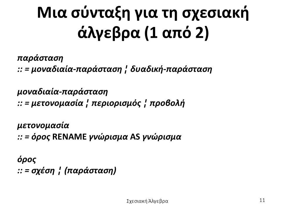 Μια σύνταξη για τη σχεσιακή άλγεβρα (1 από 2) παράσταση :: = μοναδιαία-παράσταση ¦ δυαδική-παράσταση μοναδιαία-παράσταση :: = μετονομασία ¦ περιορισμός ¦ προβολή μετονομασία :: = όρος RENAME γνώρισμα AS γνώρισμα όρος :: = σχέση ¦ (παράσταση) Σχεσιακή Άλγεβρα 11