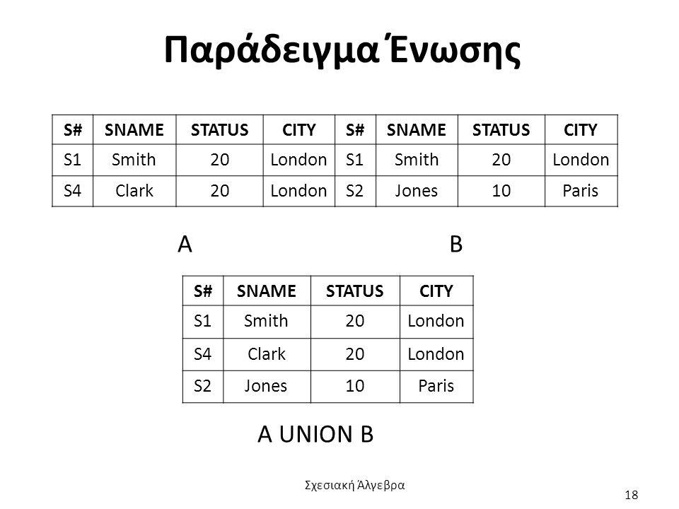 Παράδειγμα Ένωσης S#SNAMESTATUSCITYS#SNAMESTATUSCITY S1Smith20LondonS1Smith20London S4Clark20LondonS2Jones10Paris S#SNAMESTATUSCITY S1Smith20London S4Clark20London S2Jones10Paris ΑΒ Α UNION B Σχεσιακή Άλγεβρα 18