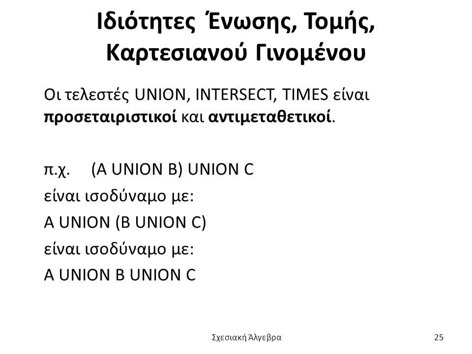 Ιδιότητες Ένωσης, Τομής, Καρτεσιανού Γινομένου Οι τελεστές UNION, INTERSECT, TIMES είναι προσεταιριστικοί και αντιμεταθετικοί.