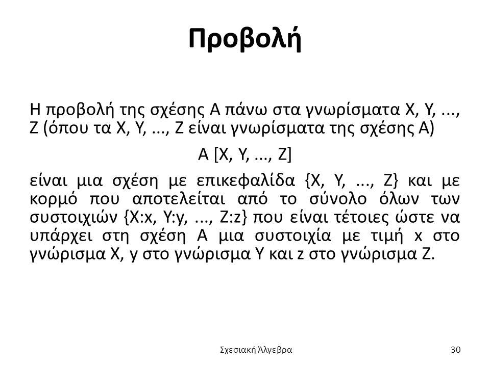 Προβολή Η προβολή της σχέσης Α πάνω στα γνωρίσματα Χ, Υ,..., Ζ (όπου τα Χ, Υ,..., Ζ είναι γνωρίσματα της σχέσης Α) Α [Χ, Υ,..., Ζ] είναι μια σχέση με επικεφαλίδα {Χ, Υ,..., Ζ} και με κορμό που αποτελείται από το σύνολο όλων των συστοιχιών {Χ:x, Υ:y,..., Ζ:z} που είναι τέτοιες ώστε να υπάρχει στη σχέση Α μια συστοιχία με τιμή x στο γνώρισμα Χ, y στο γνώρισμα Y και z στο γνώρισμα Z.