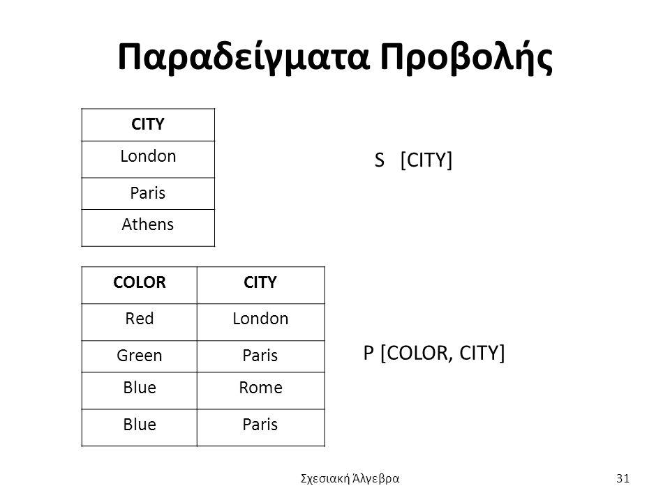 Παραδείγματα Προβολής CITY London Paris Athens P [COLOR, CITY] COLORCITY RedLondon GreenParis BlueRome BlueParis S [CITY] Σχεσιακή Άλγεβρα 31