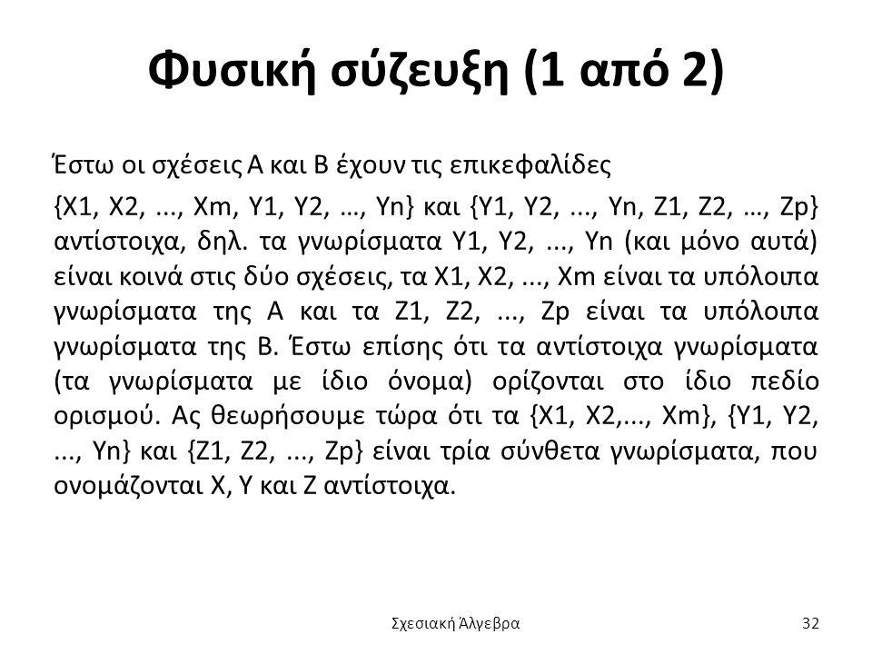 Φυσική σύζευξη (1 από 2) Έστω οι σχέσεις Α και Β έχουν τις επικεφαλίδες {Χ1, Χ2,..., Χm, Y1, Y2, …, Yn} και {Υ1, Υ2,..., Yn, Z1, Z2, …, Zp} αντίστοιχα, δηλ.