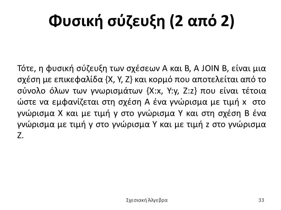 Φυσική σύζευξη (2 από 2) Τότε, η φυσική σύζευξη των σχέσεων Α και Β, Α JOIN B, είναι μια σχέση με επικεφαλίδα {Χ, Υ, Ζ} και κορμό που αποτελείται από το σύνολο όλων των γνωρισμάτων {X:x, Y:y, Z:z} που είναι τέτοια ώστε να εμφανίζεται στη σχέση Α ένα γνώρισμα με τιμή x στο γνώρισμα Χ και με τιμή y στο γνώρισμα Υ και στη σχέση Β ένα γνώρισμα με τιμή y στο γνώρισμα Υ και με τιμή z στο γνώρισμα Ζ.