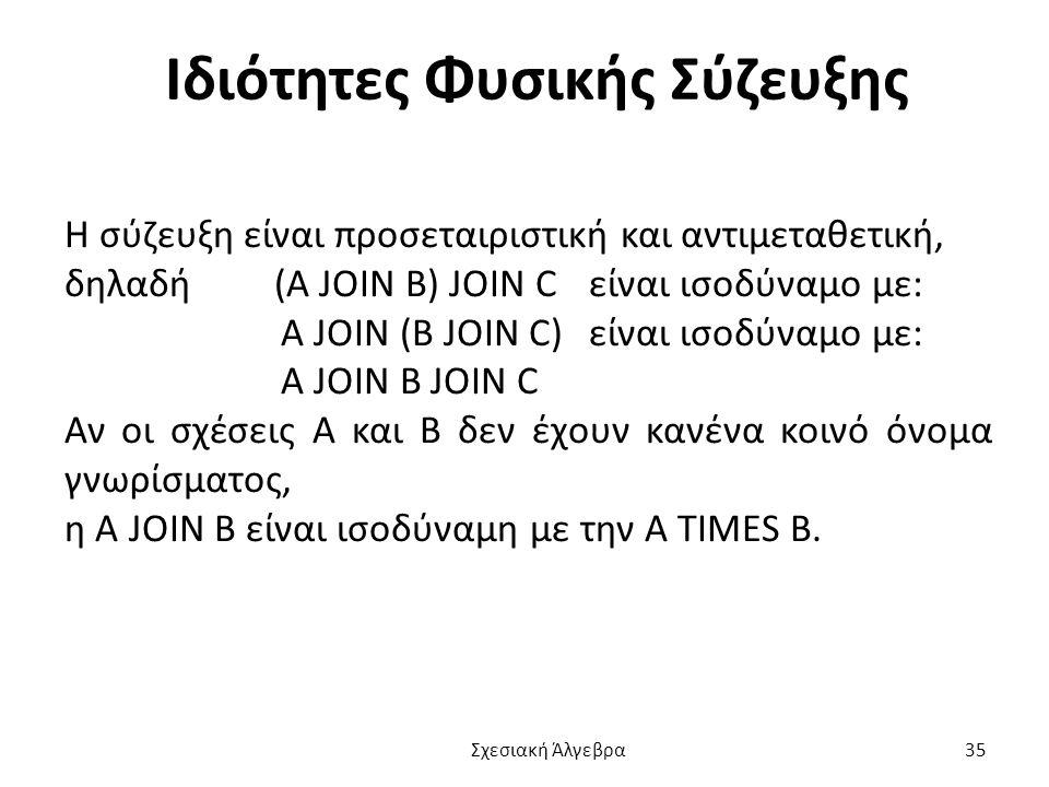 Ιδιότητες Φυσικής Σύζευξης Η σύζευξη είναι προσεταιριστική και αντιμεταθετική, δηλαδή (Α JOIN B) JOIN C είναι ισοδύναμο με: Α JOIN (B JOIN C) είναι ισοδύναμο με: Α JOIN B JOIN C Αν οι σχέσεις Α και Β δεν έχουν κανένα κοινό όνομα γνωρίσματος, η Α JOIN B είναι ισοδύναμη με την A TIMES B.