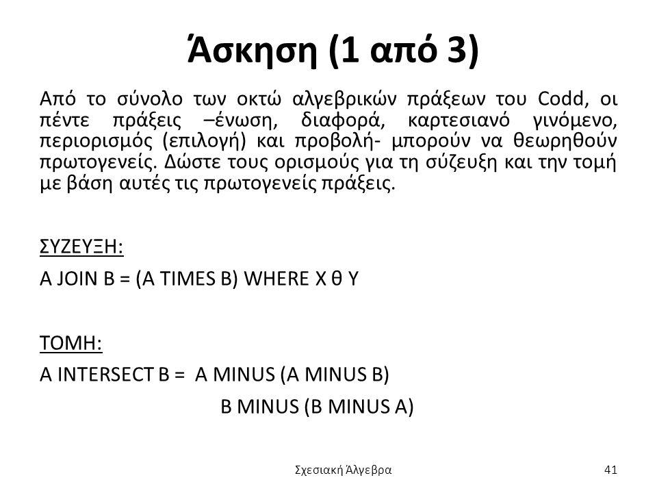 Άσκηση (1 από 3) Από το σύνολο των οκτώ αλγεβρικών πράξεων του Codd, οι πέντε πράξεις –ένωση, διαφορά, καρτεσιανό γινόμενο, περιορισμός (επιλογή) και προβολή- μπορούν να θεωρηθούν πρωτογενείς.