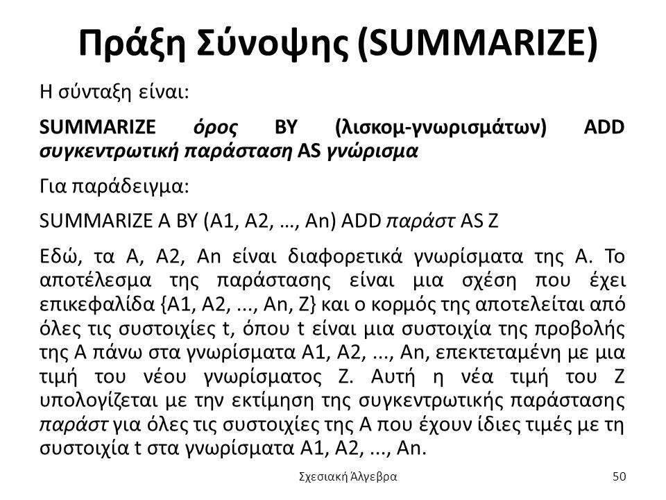 Πράξη Σύνοψης (SUMMARIZE) Η σύνταξη είναι: SUMMARIZE όρος BY (λισκομ-γνωρισμάτων) ADD συγκεντρωτική παράσταση AS γνώρισμα Για παράδειγμα: SUMMARIZE A BY (A1, A2, …, An) ADD παράστ AS Z Εδώ, τα Α, Α2, Αn είναι διαφορετικά γνωρίσματα της Α.