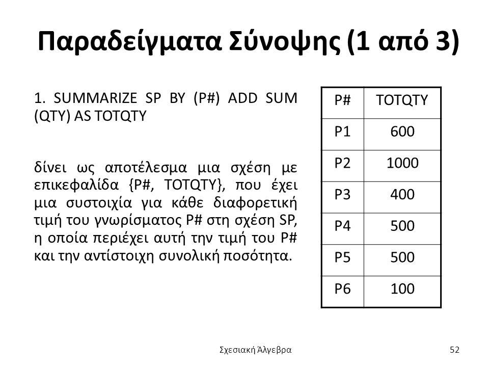 Παραδείγματα Σύνοψης (1 από 3) 1.