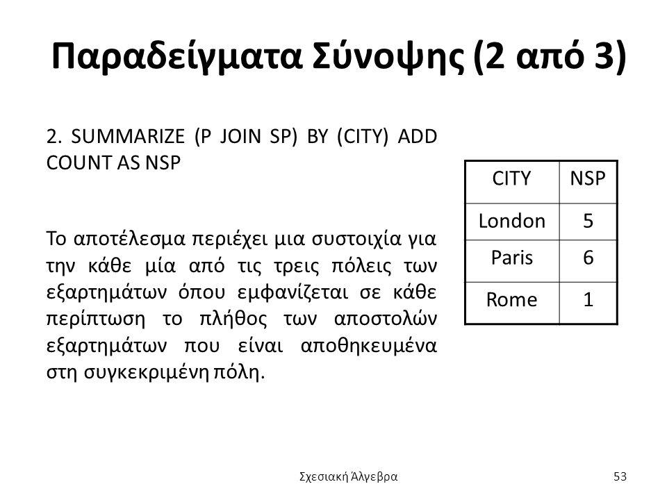 Παραδείγματα Σύνοψης (2 από 3) 2.