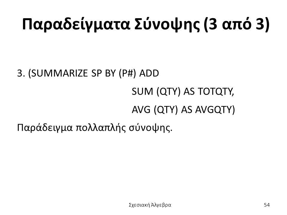 Παραδείγματα Σύνοψης (3 από 3) 3.