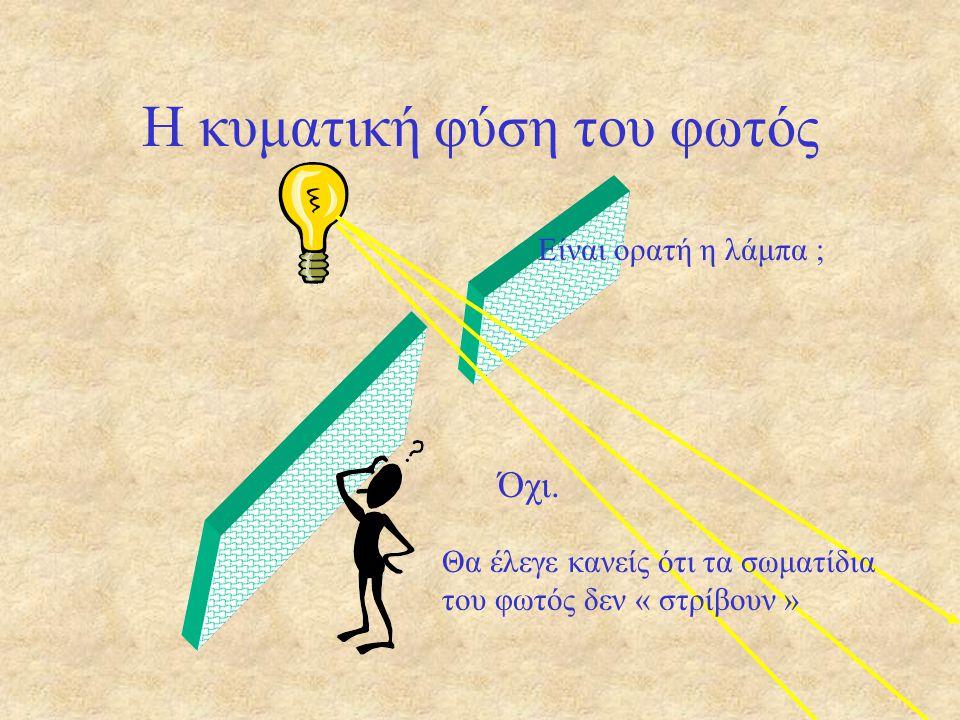 Η κυματική φύση του φωτός Ναι. Ο ήχος είναι κύμα. Θ' ακουστεί το τύμπανο ;