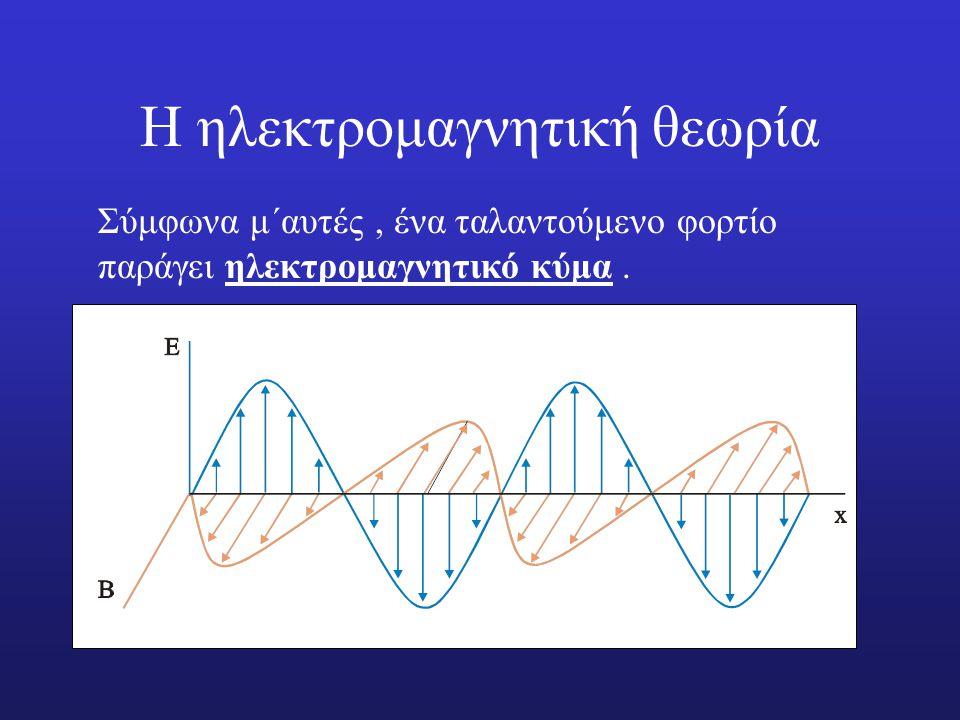 Το 1873 ο James Clerk Maxwell διετύπωσε την θεωρία της ηλεκτρομαγνητικής ακτινοβολίας. Τα φαινόμενα του ηλεκτρομαγνητισμού υπακούουν στην περίφημες εξ