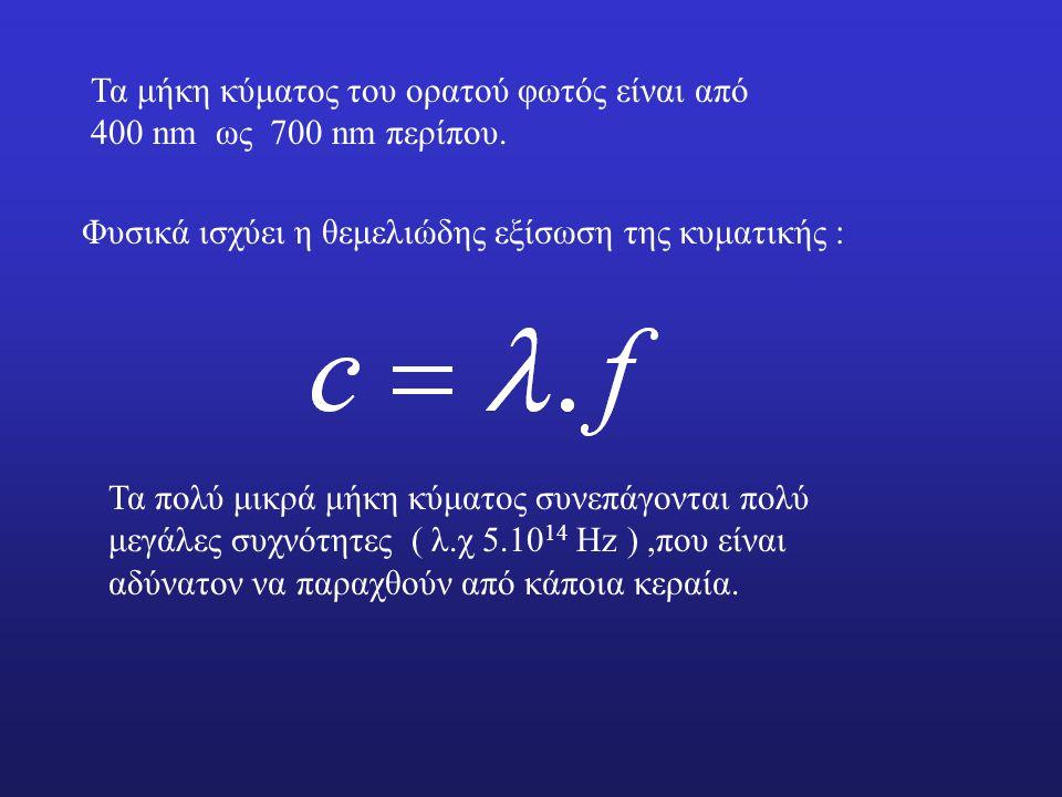 Το ηλεκτρομαγνητικό αυτό κύμα διαδίδεται με ταχύτητα c = 3.10 8 m / s. Η ηλεκτρομαγνητική θεωρία Με την ίδια όμως ταχύτητα διαδίδεται και το φως επομέ
