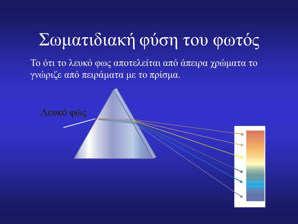 Σωματιδιακή φύση του φωτός Το ότι το λευκό φως αποτελείται από άπειρα χρώματα το γνώριζε από πειράματα με το πρίσμα.