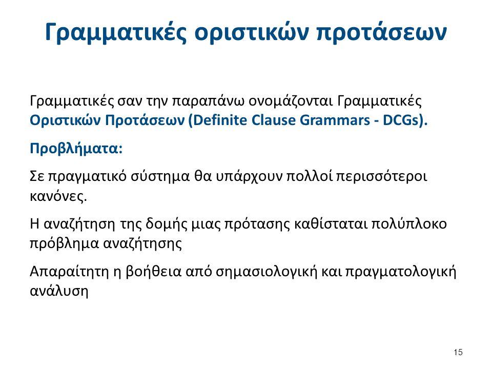 Γραμματικές οριστικών προτάσεων Γραμματικές σαν την παραπάνω ονομάζονται Γραμματικές Οριστικών Προτάσεων (Definite Clause Grammars - DCGs). Προβλήματα