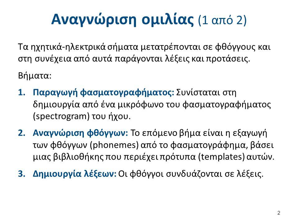 Γραμματική οριστικών προτάσεων στην Prolog (1 από 6) protasi --> ypokeimeno, rhma, antikeimeno.