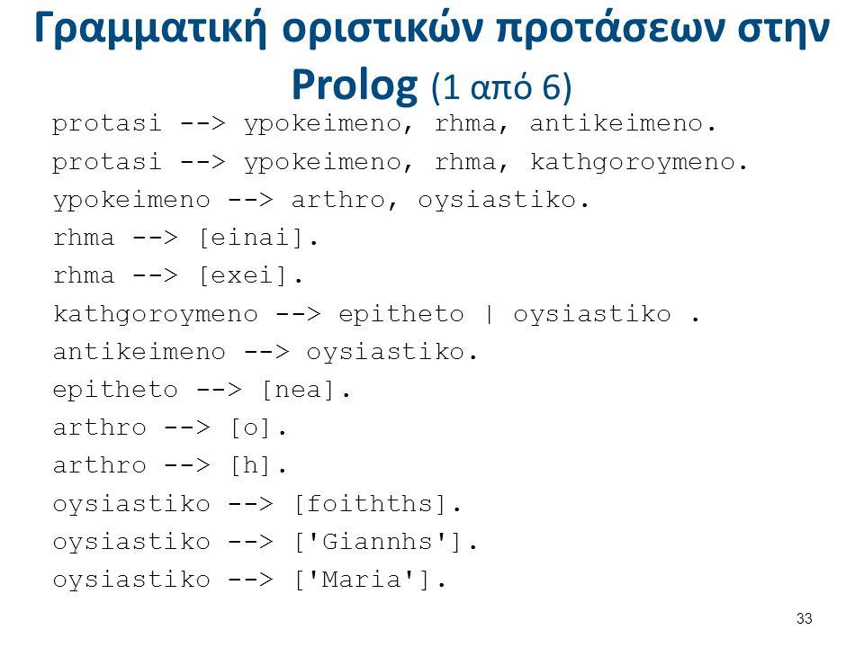 Γραμματική οριστικών προτάσεων στην Prolog (1 από 6) protasi --> ypokeimeno, rhma, antikeimeno. protasi --> ypokeimeno, rhma, kathgoroymeno. ypokeimen
