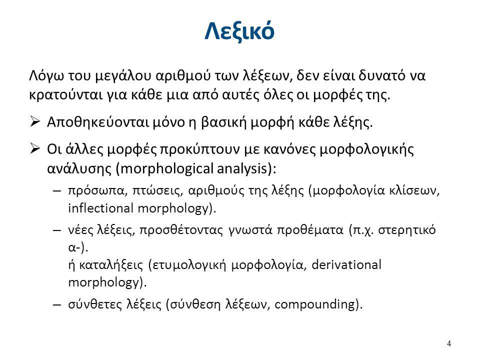Γραμματική οριστικών προτάσεων στην Prolog (3 από 6) Η ίδια γραμματική μπορεί να χρησιμοποιηθεί και για την παραγωγή φυσικής γλώσσας.