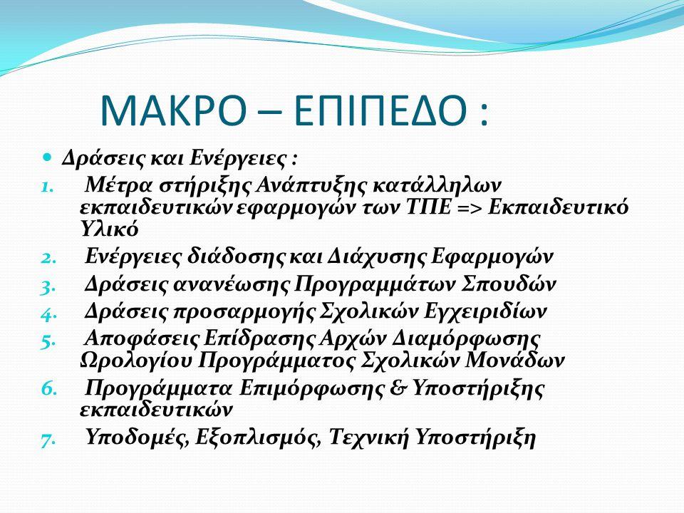 ΜΑΚΡΟ – ΕΠΙΠΕΔΟ : Δράσεις και Ενέργειες : 1. Μέτρα στήριξης Ανάπτυξης κατάλληλων εκπαιδευτικών εφαρμογών των ΤΠΕ => Εκπαιδευτικό Υλικό 2. Ενέργειες δι