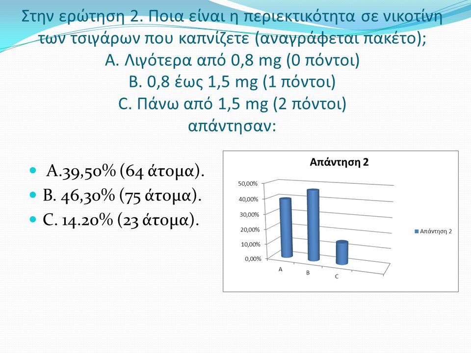 Στην ερώτηση 2. Ποια είναι η περιεκτικότητα σε νικοτίνη των τσιγάρων που καπνίζετε (αναγράφεται πακέτο); A. Λιγότερα από 0,8 mg (0 πόντοι) B. 0,8 έως