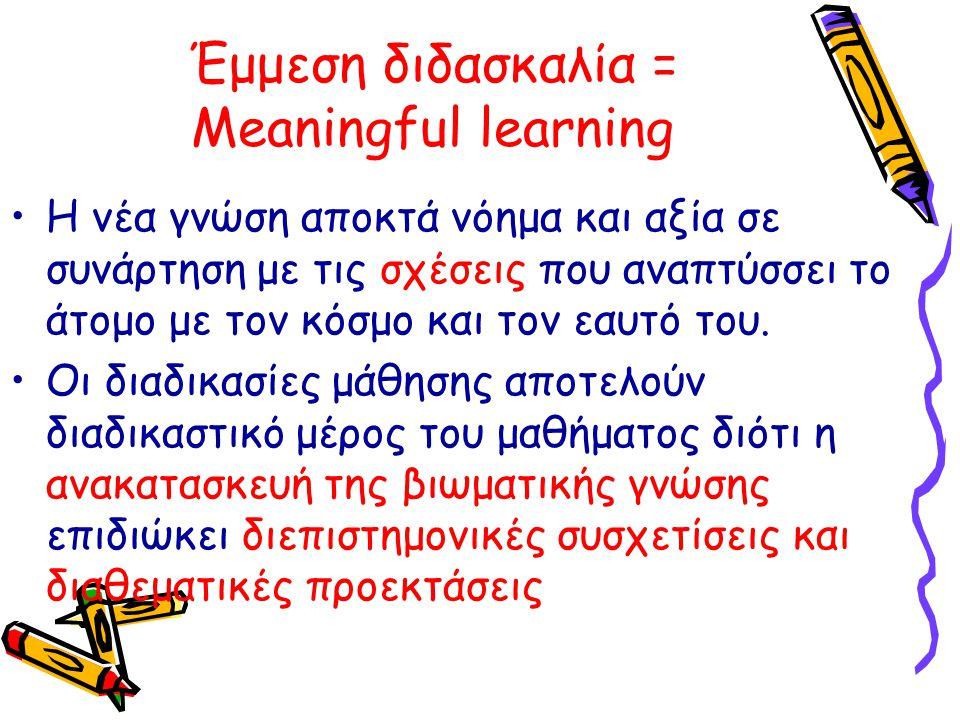 Έμμεση διδασκαλία = Meaningful learning Η νέα γνώση αποκτά νόημα και αξία σε συνάρτηση με τις σχέσεις που αναπτύσσει το άτομο με τον κόσμο και τον εαυ