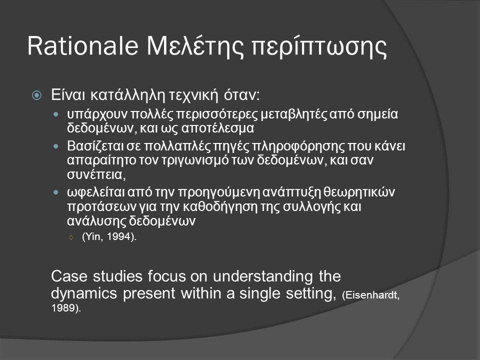 Rationale Mελέτης περίπτωσης  Είναι κατάλληλη τεχνική όταν: υπάρχουν πολλές περισσότερες μεταβλητές από σημεία δεδομένων, και ως αποτέλεσμα Βασίζεται