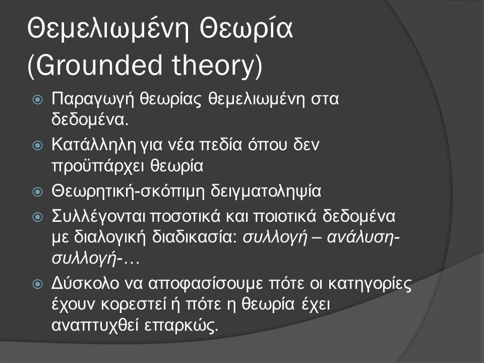 Θεμελιωμένη Θεωρία (Grounded theory)  Παραγωγή θεωρίας θεμελιωμένη στα δεδομένα.  Κατάλληλη για νέα πεδία όπου δεν προϋπάρχει θεωρία  Θεωρητική-σκό