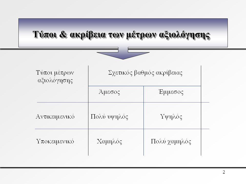 1 Πρότυπα απόδοσης Είναι απαραίτητα για την αξιολόγηση. Για την αποτελεσματικότητα της αξιολόγησης πρέπει τα πρότυπα να συσχετισθούν με τα επιθυμητά α