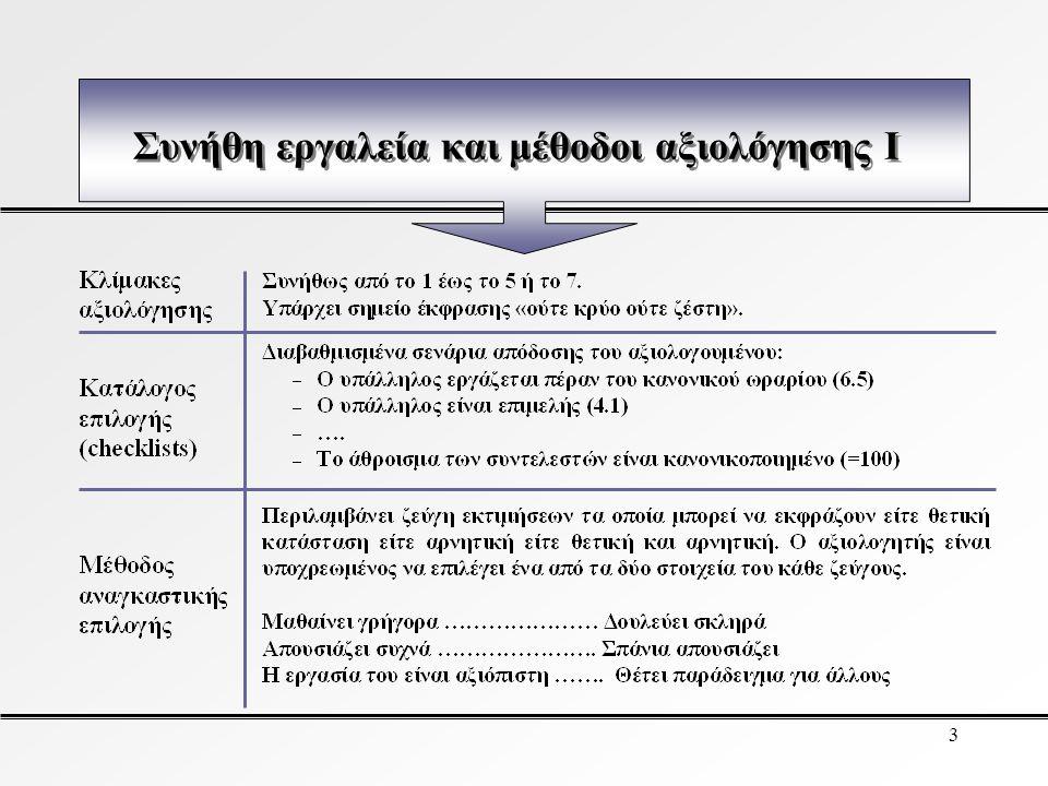 2 Τύποι & ακρίβεια των μέτρων αξιολόγησης