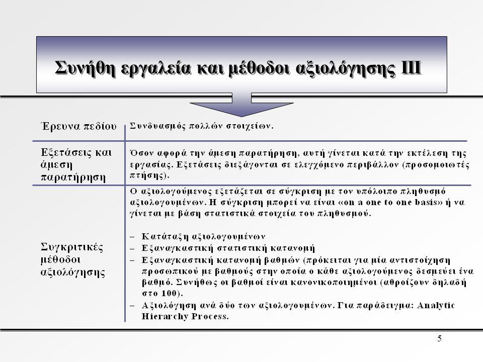 4 Συνήθη εργαλεία και μέθοδοι αξιολόγησης II