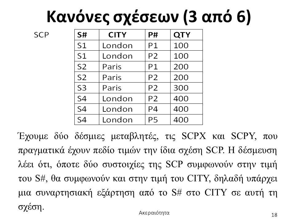 Κανόνες σχέσεων (3 από 6) Έχουμε δύο δέσμιες μεταβλητές, τις SCPX και SCPY, που πραγματικά έχουν πεδίο τιμών την ίδια σχέση SCP. Η δέσμευση λέει ότι,