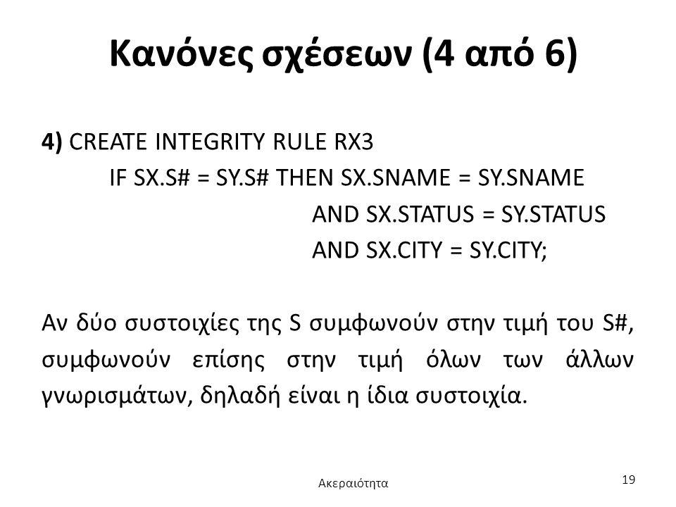 Κανόνες σχέσεων (4 από 6) 4) CREATE INTEGRITY RULE RX3 IF SX.S# = SY.S# THEN SX.SNAME = SY.SNAME AND SX.STATUS = SY.STATUS AND SX.CITY = SY.CITY; Αν δ