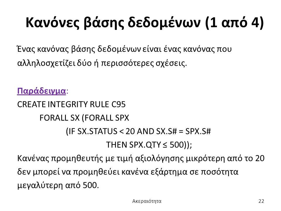 Κανόνες βάσης δεδομένων (1 από 4) Ένας κανόνας βάσης δεδομένων είναι ένας κανόνας που αλληλοσχετίζει δύο ή περισσότερες σχέσεις. Παράδειγμα: CREATE IN