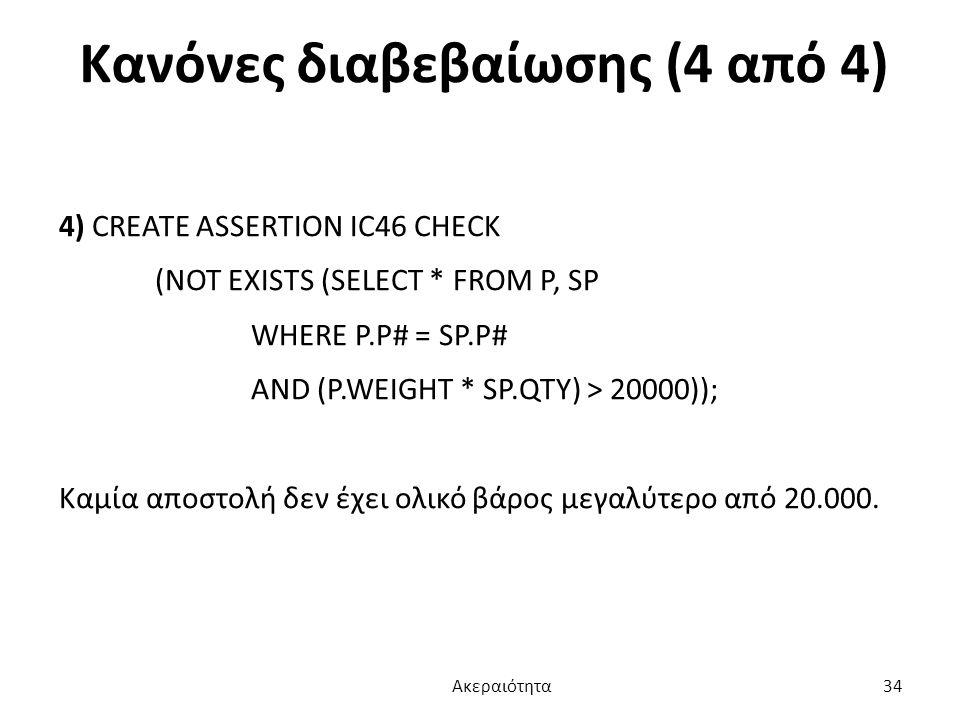 Κανόνες διαβεβαίωσης (4 από 4) 4) CREATE ASSERTION IC46 CHECK (NOT EXISTS (SELECT * FROM P, SP WHERE P.P# = SP.P# AND (P.WEIGHT * SP.QTY) > 20000)); Κ