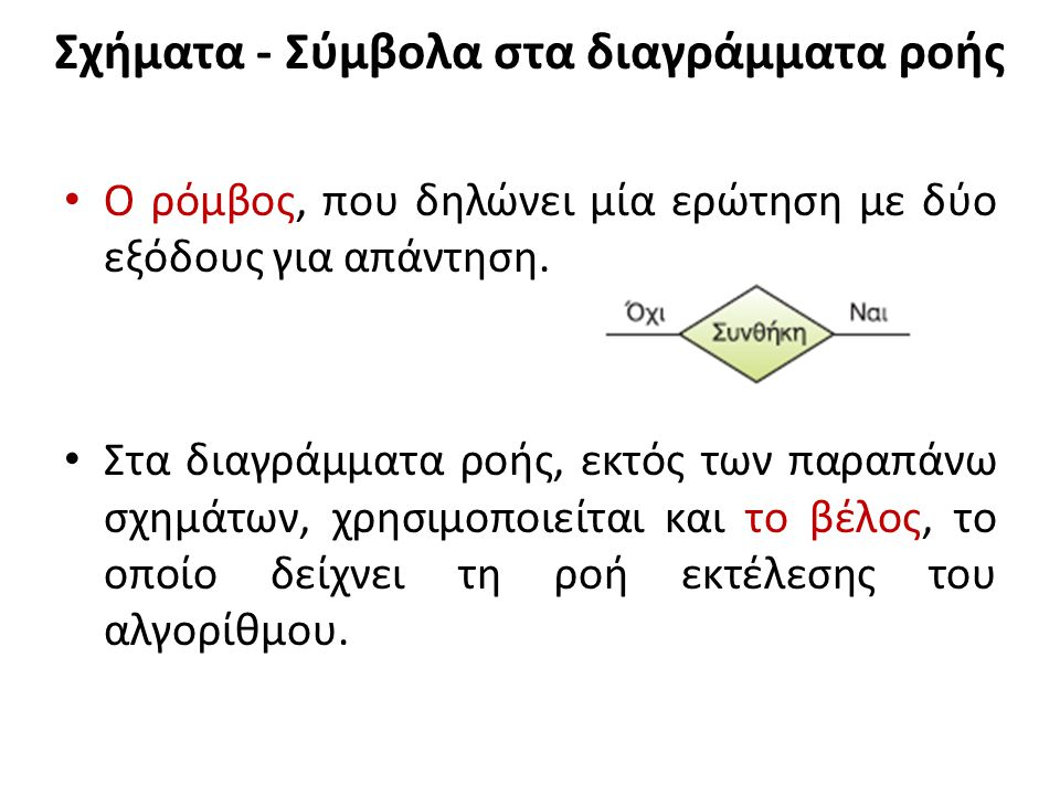 Σχήματα - Σύμβολα στα διαγράμματα ροής Ο ρόμβος, που δηλώνει μία ερώτηση με δύο εξόδους για απάντηση. Στα διαγράμματα ροής, εκτός των παραπάνω σχημάτω