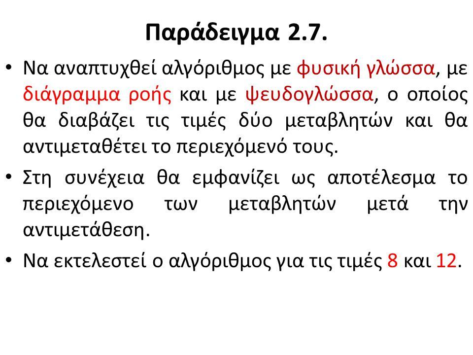 Παράδειγμα 2.7. Να αναπτυχθεί αλγόριθμος με φυσική γλώσσα, με διάγραμμα ροής και με ψευδογλώσσα, ο οποίος θα διαβάζει τις τιμές δύο μεταβλητών και θα