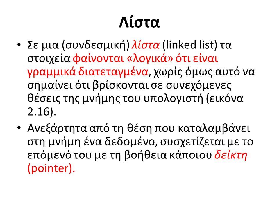 Λίστα Σε μια (συνδεσμική) λίστα (linked list) τα στοιχεία φαίνονται «λογικά» ότι είναι γραμμικά διατεταγμένα, χωρίς όμως αυτό να σημαίνει ότι βρίσκοντ