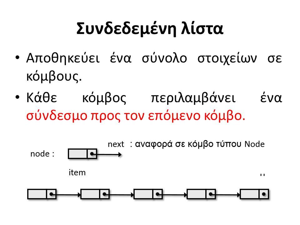 Συνδεδεμένη λίστα Αποθηκεύει ένα σύνολο στοιχείων σε κόμβους. Κάθε κόμβος περιλαμβάνει ένα σύνδεσμο προς τον επόμενο κόμβο.