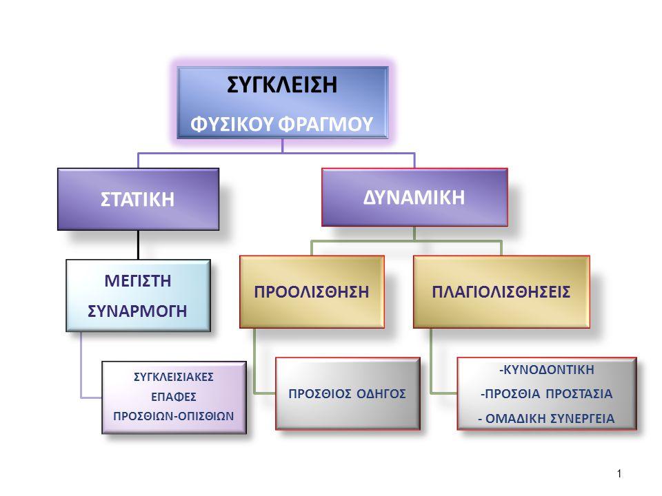 Οι κεντρικοί τομείς της κάτω γνάθου έρχονται σε επαφή με τις γλωσσικές (υπερώιες) επιφάνειες των κεντρικών της άνω.