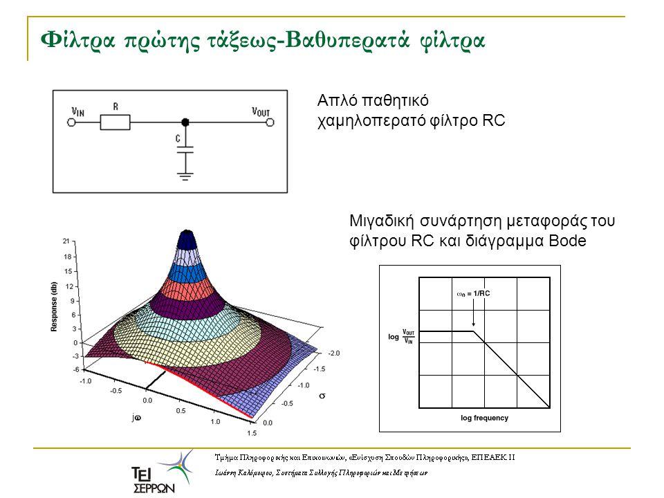Φίλτρα πρώτης τάξεως-Βαθυπερατά φίλτρα Απλό παθητικό χαμηλοπερατό φίλτρο RC Μιγαδική συνάρτηση μεταφοράς του φίλτρου RC και διάγραμμα Bode