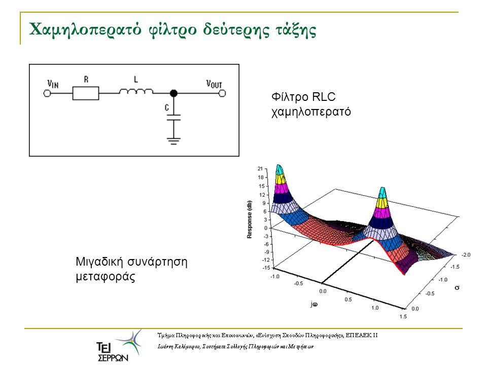 Χαμηλοπερατό φίλτρο δεύτερης τάξης Φίλτρο RLC χαμηλοπερατό Μιγαδική συνάρτηση μεταφοράς