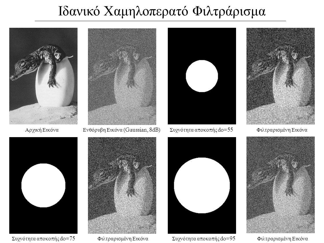 Ιδανικό Χαμηλοπερατό Φιλτράρισμα Αρχική ΕικόναΕνθόρυβη Εικόνα (Gaussian, 8dB) Συχνότητα α π οκο π ής do=55 Φιλτραρισμένη Εικόνα Συχνότητα α π οκο π ής do=75 Συχνότητα α π οκο π ής do=95 Φιλτραρισμένη Εικόνα