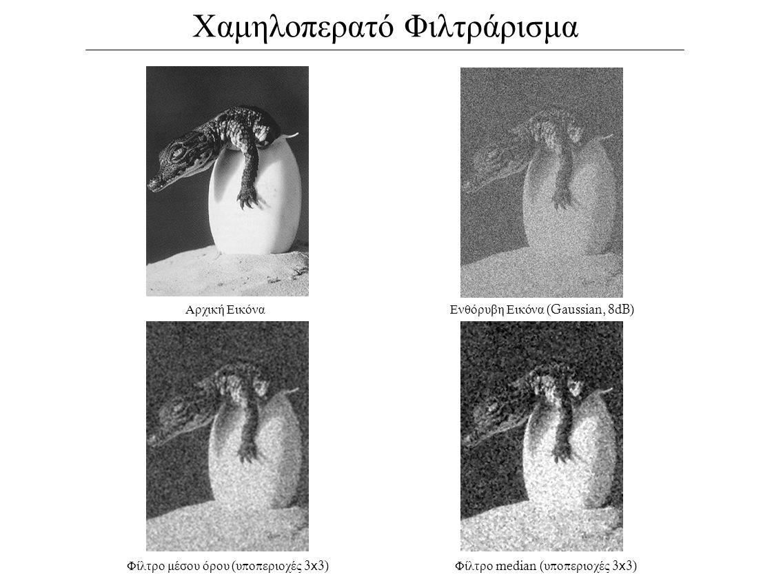 Χαμηλοπερατό Φιλτράρισμα Αρχική ΕικόναΕνθόρυβη Εικόνα (Gaussian, 8dB) Φίλτρο μέσου όρου ( υ π ο π εριοχές 3 x 3) Φίλτρο median ( υ π ο π εριοχές 3 x 3)